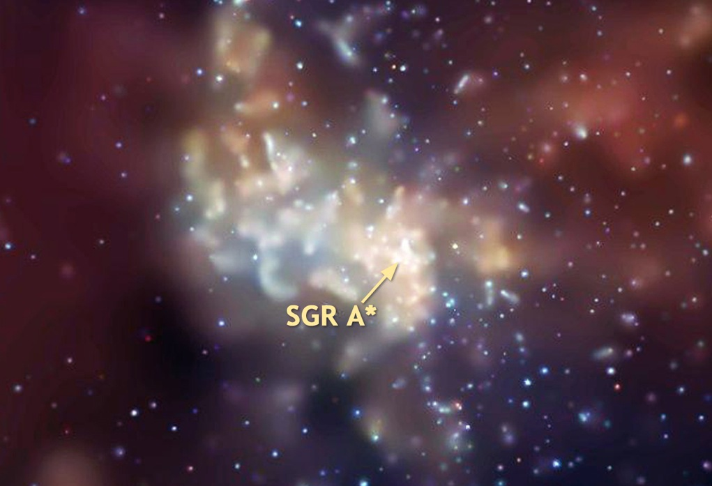 What Is Sagittarius A Universe Today