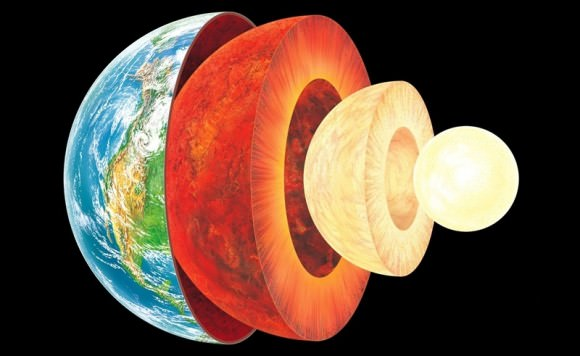 The Earth's layers. Credit: discovermagazine.com