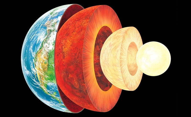 What are the earths layers universe today the earths layers showing the inner and outer core the mantle and crust ccuart