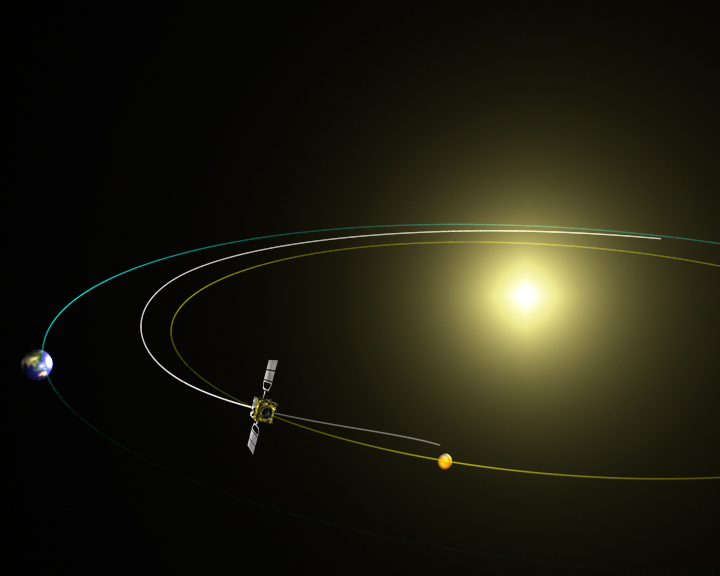 Insertion orbit of Venus Express. Image credit: ESA