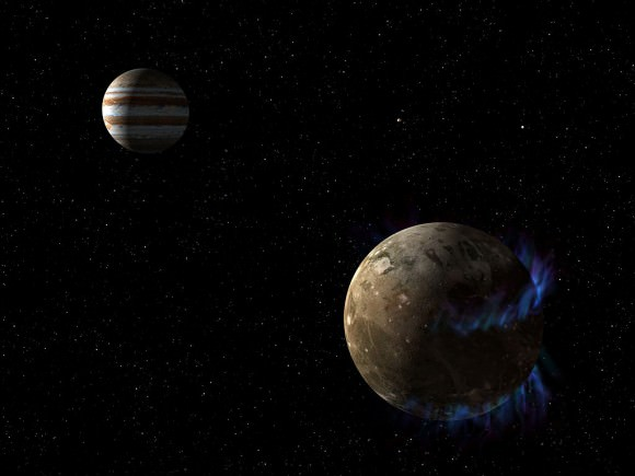 Artist's concept of aurorae on Ganymede - auroral belt shifting may indicate a subsurface saline ocean. Credit: NASA/ESA