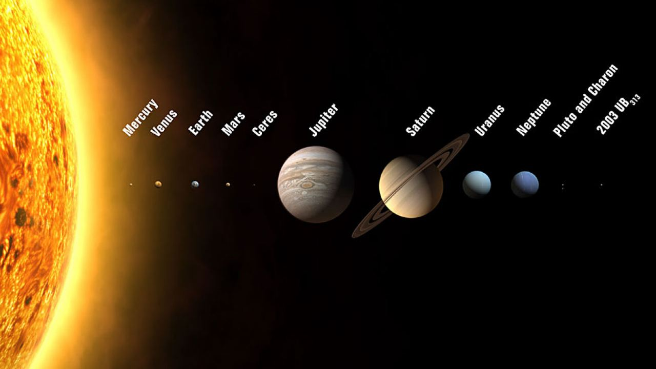 Diagram Of The Solar System Universe Today