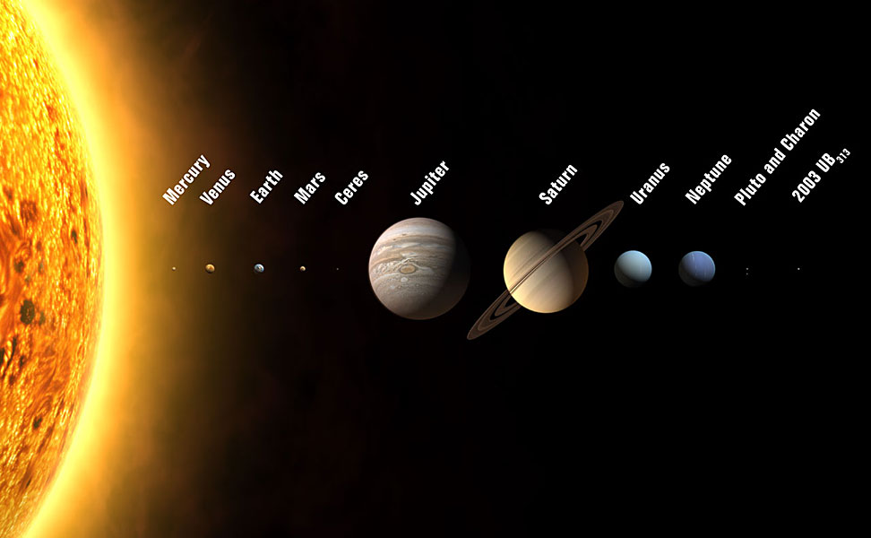 Diagram of the solar system universe today ccuart