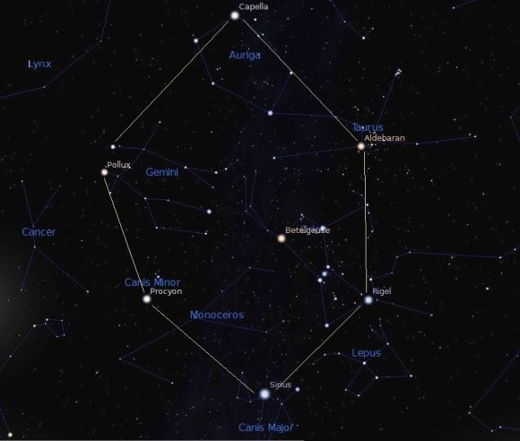 The Winter Hexagon, which contains parts of the Auriga, Canis Major, Canis Minor, Gemini, Monoceros, Orion, Taurus, Lepus and Eridanus constellations. Credit: constellation-guide.com
