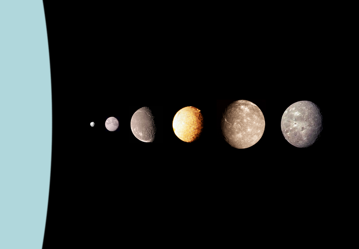 How Many Moons Does Uranus Have? - Universe Today