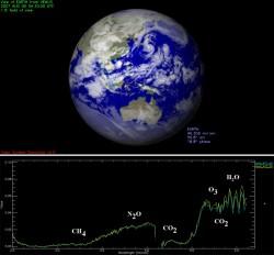 Earth atmospheric molecules detected by Venus Express (ESA)