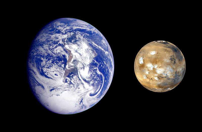 Mars Compared to Earth. Image credit: NASA/JPL