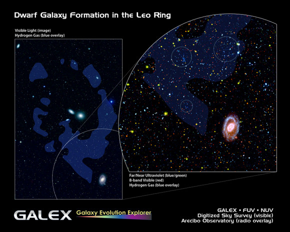 leo_dwarf_galaxies