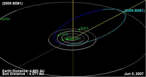 Small asteroid discovered orbiting Earth  CNN
