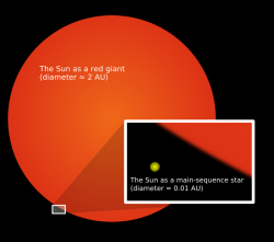 A comparison of the Sun in its yellow dwarf phase and red giant phase
