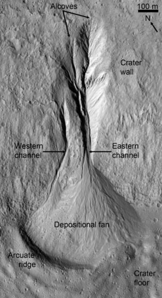 The gully system in the Promethei Terra region of Mars appears to have been carved by melt water and may be the most recent period when water was active on the planet.  Credit: NASA/JPL/University of Arizona