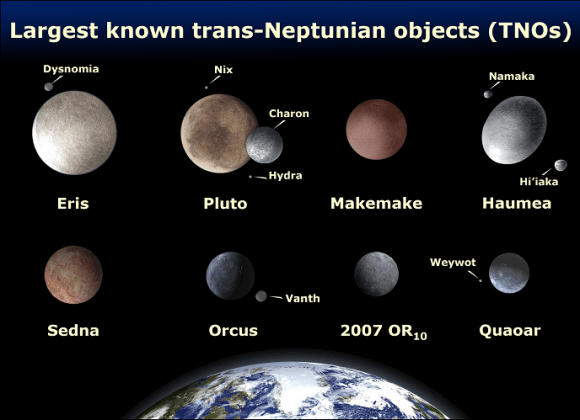 A selection of dwarf planets, sometimes considered trans-Neptunian objects depending on their interactions with the planet Neptune. Credit: NASA/STSci