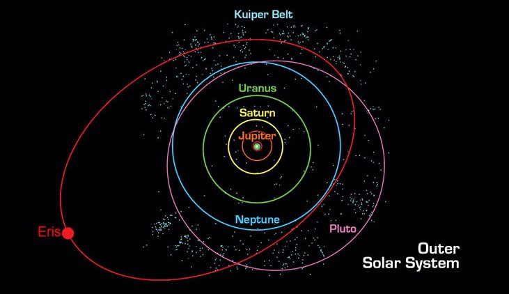 diagram of saturn the planet - photo #30