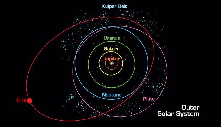 eris dwarf planet location - photo #7