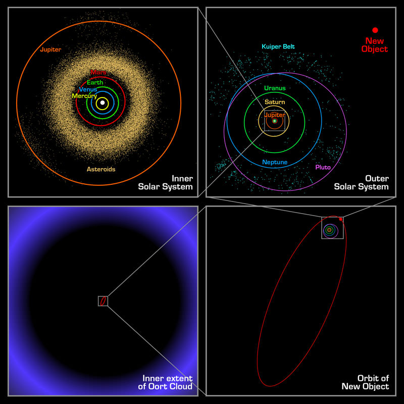 the kuiper belt oort cloud is it like in the that - photo #24