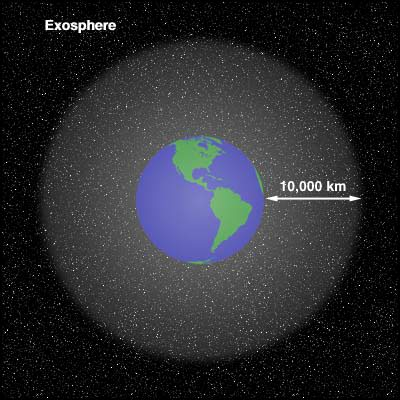 Exosphere on Earths Layers