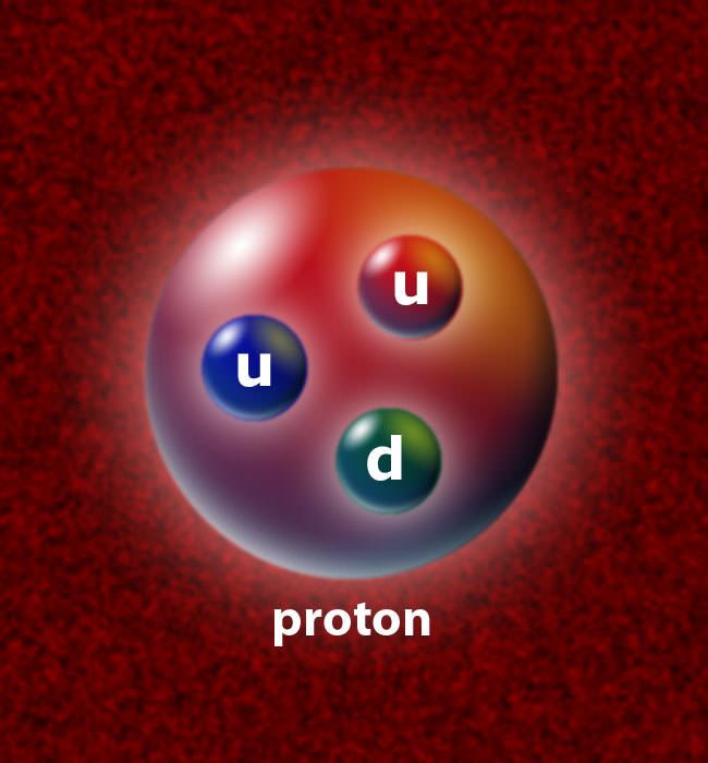 Proton Parts - Universe Today