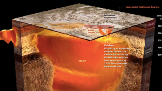 Yellowstone National Park Volcano - Universe Today