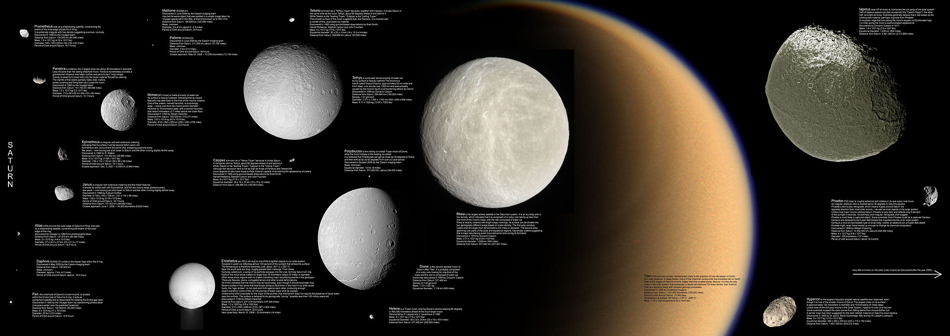 Cassini Mission To Saturn Diagram Of The Spacecraft Archives Universe Today Moons From Left Right Mimas Enceladus Tethys