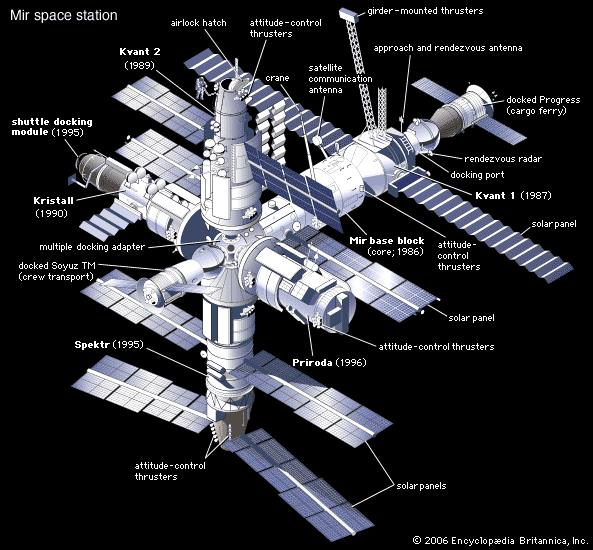 Mir: Russia's Space Station - Universe Today