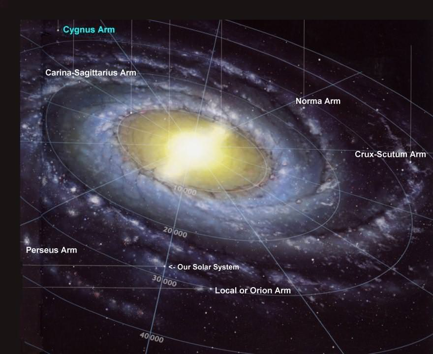 What galaxy is Earth in? We're in the Milky Way