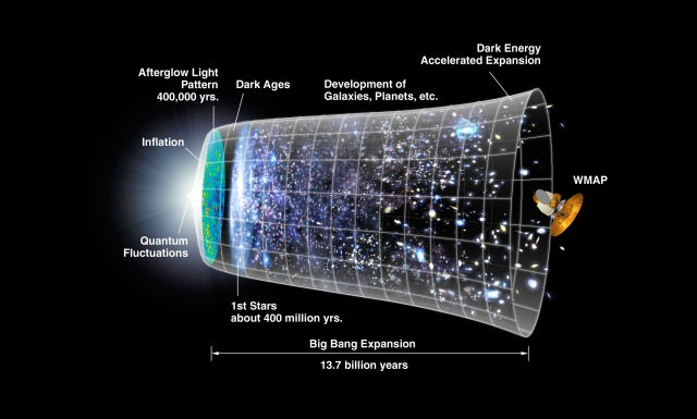 A Universe of 10 Dimensions - Universe Today
