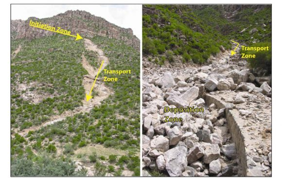 Images of a Debris Flow Chute and Deposit, taken by the Arizona Geological Survey (AZGS). Credit: azgs.com
