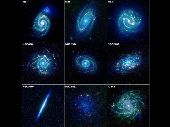 Galaxy Shapes