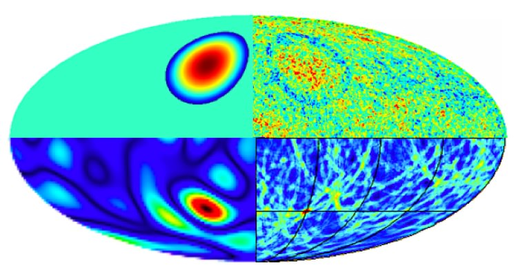 Concentric circles interpreted as bruises from collisions with alternate universes. Image Credit: Feeney et al.