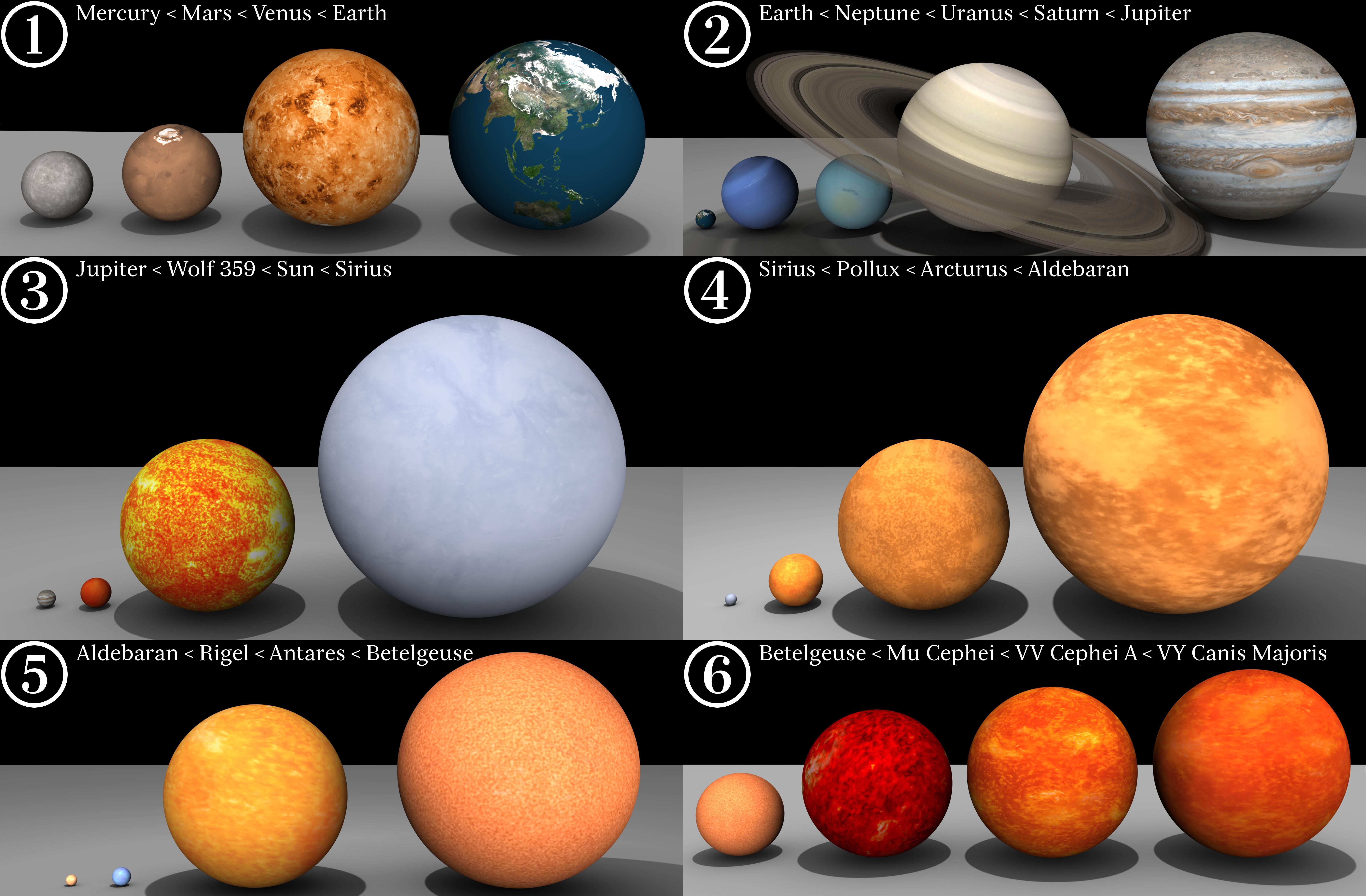 Güneş sistemi düzenini nasıl oluştururum