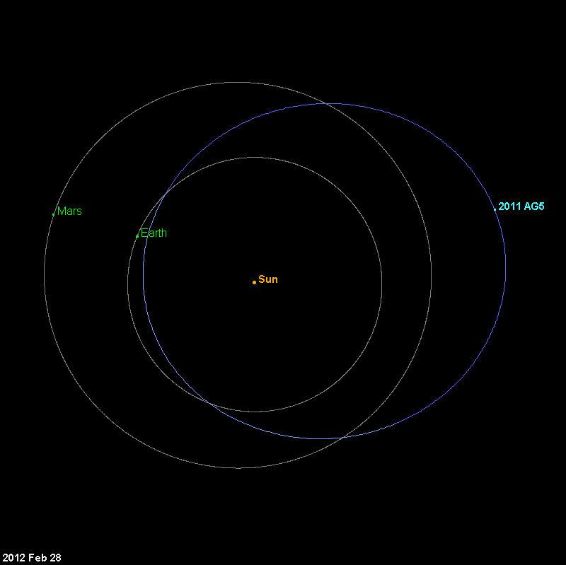 asteroid mars earth - photo #35