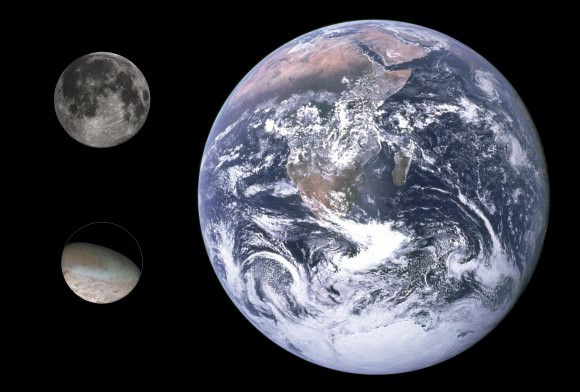 Triton (lower left) compared to the Moon (upper left) and Earth (right), to scale. Credit: NASA/JPL/USGS