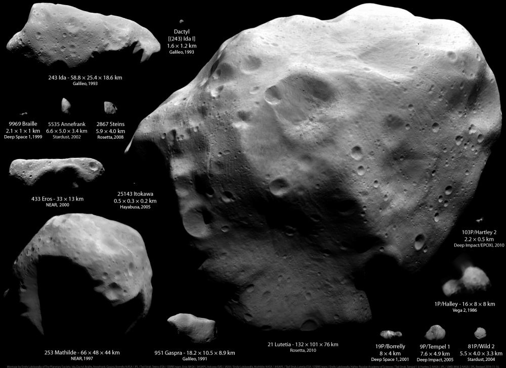 All asteroids and comets visited by spacecraft as of November 2010 Credits: Montage by Emily Lakdawalla. Ida, Dactyl, Braille, Annefrank, Gaspra, Borrelly: NASA / JPL / Ted Stryk. Steins: ESA / OSIRIS team. Eros: NASA / JHUAPL. Itokawa: ISAS / JAXA / Emily Lakdawalla. Mathilde: NASA / JHUAPL / Ted Stryk. Lutetia: ESA / OSIRIS team / Emily Lakdawalla. Halley: Russian Academy of Sciences / Ted Stryk. Tempel 1, Hartley 2: NASA / JPL / UMD. Wild 2: NASA / JPL.