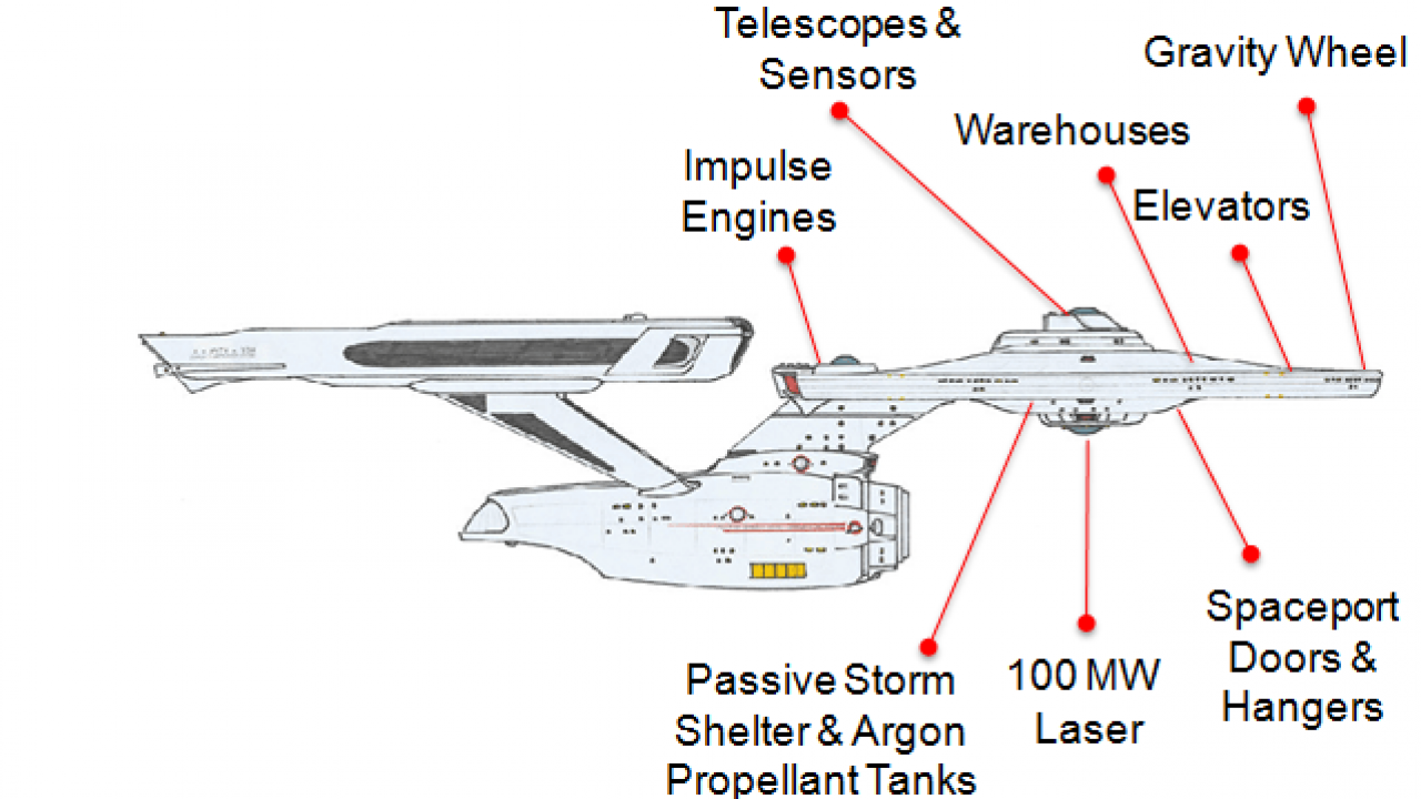 Engineer Thinks We Could Build a Real Starship Enterprise in 20