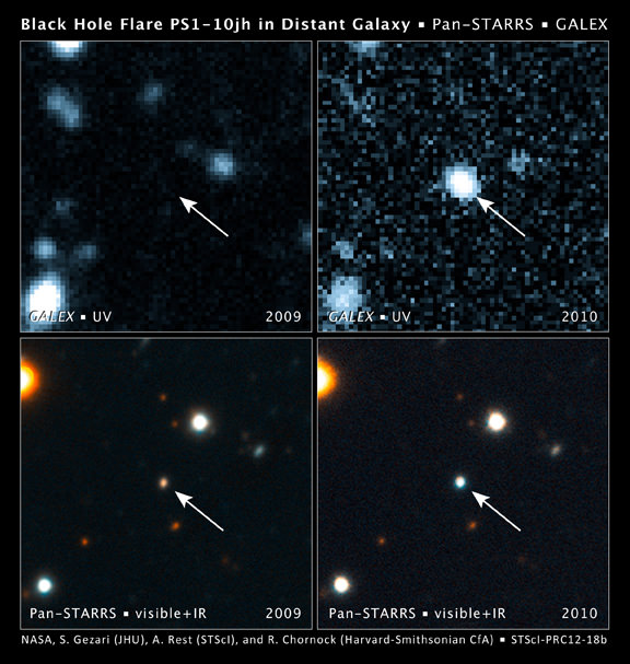 These images, taken with NASA's Galaxy Evolution Explorer (GALEX) and the Pan-STARRS1 telescope in Hawaii, show a galaxy that brightened suddenly, caused by a flare from its nucleus. Credit: NASA, S. Gezari (JHU), A. Rest (STScI), and R. Chornock (Harvard-Smithsonian CfA)