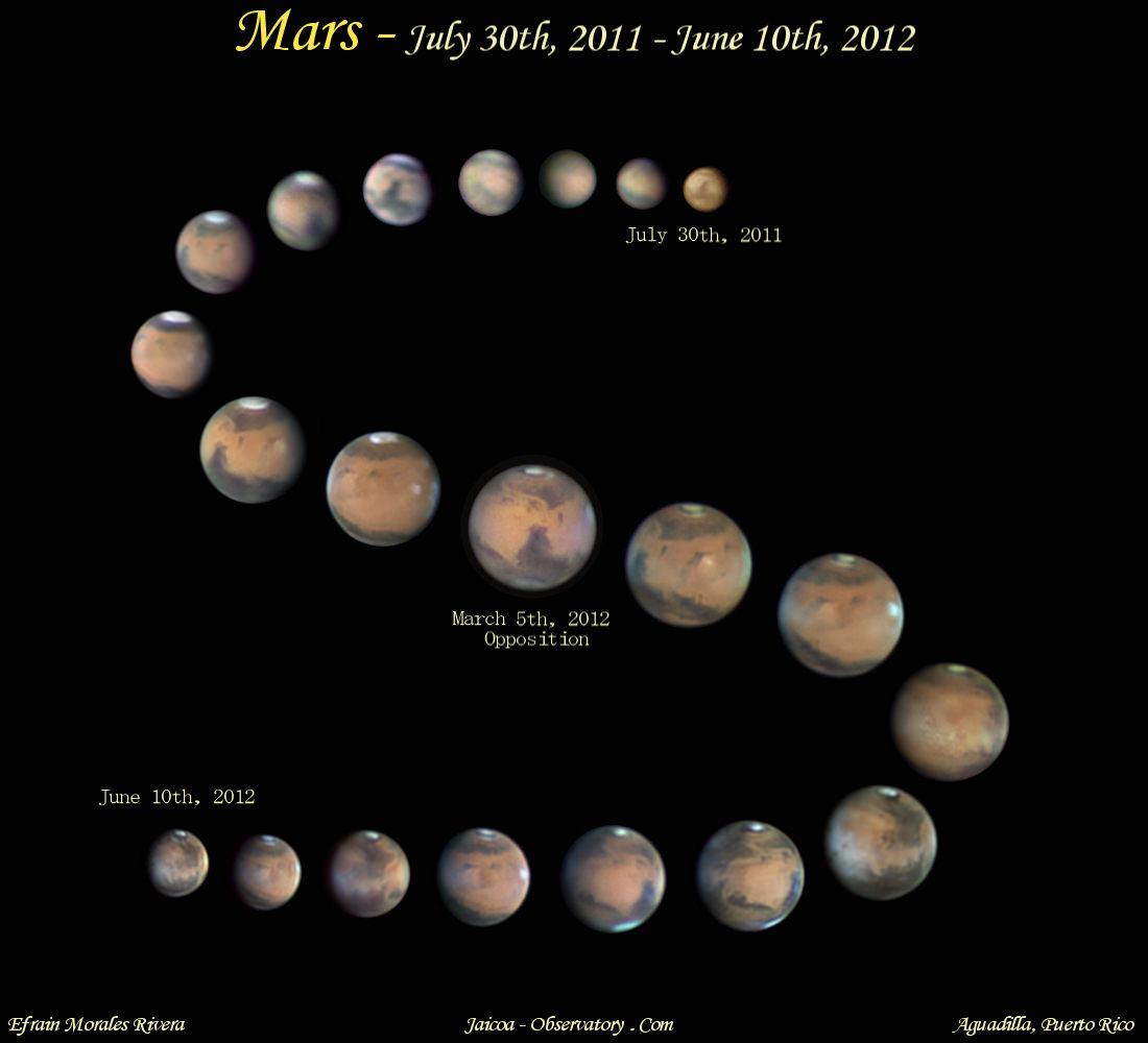 Mars-Size-Seq-073011-061012-EMr
