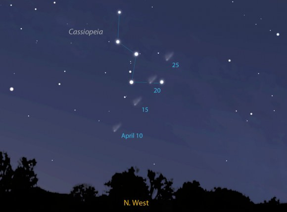 The comet marches along through Cassiopeia the Queen in April. The map shows the sky facing northwest about 90 minutes after sunset. Comet positions are shown every 5 nights. Stellarium