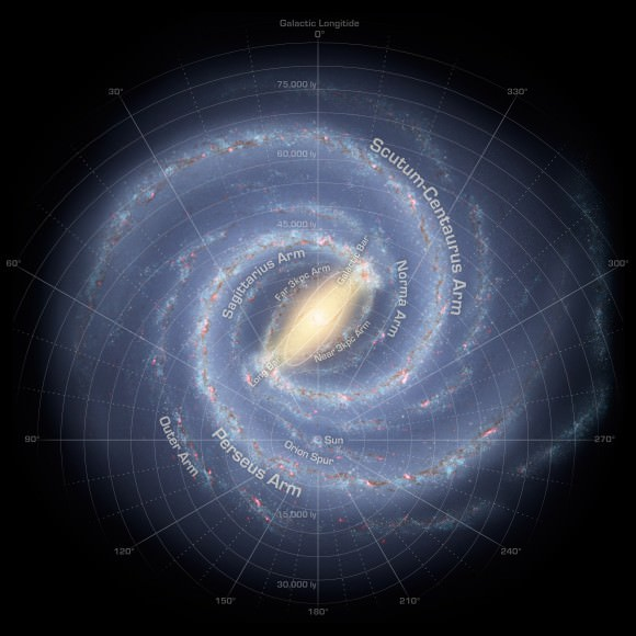 Milky Way. Image credit: NASA