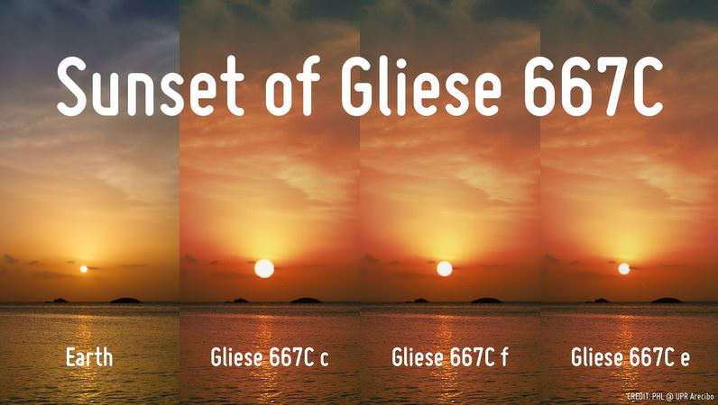 Three Potentially Habitable Planets Found Orbiting Gliese ...