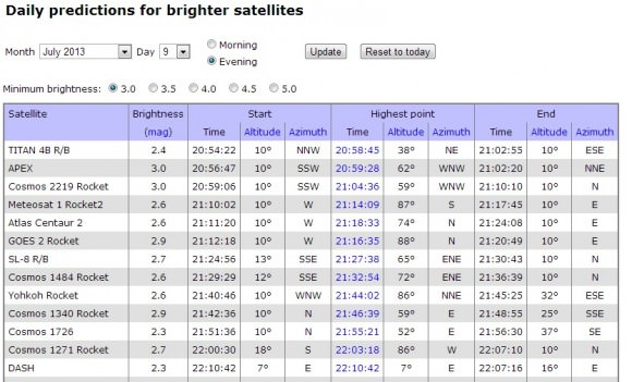 Screenshot of a typical list of bright satellite passes from Heavens-Above.