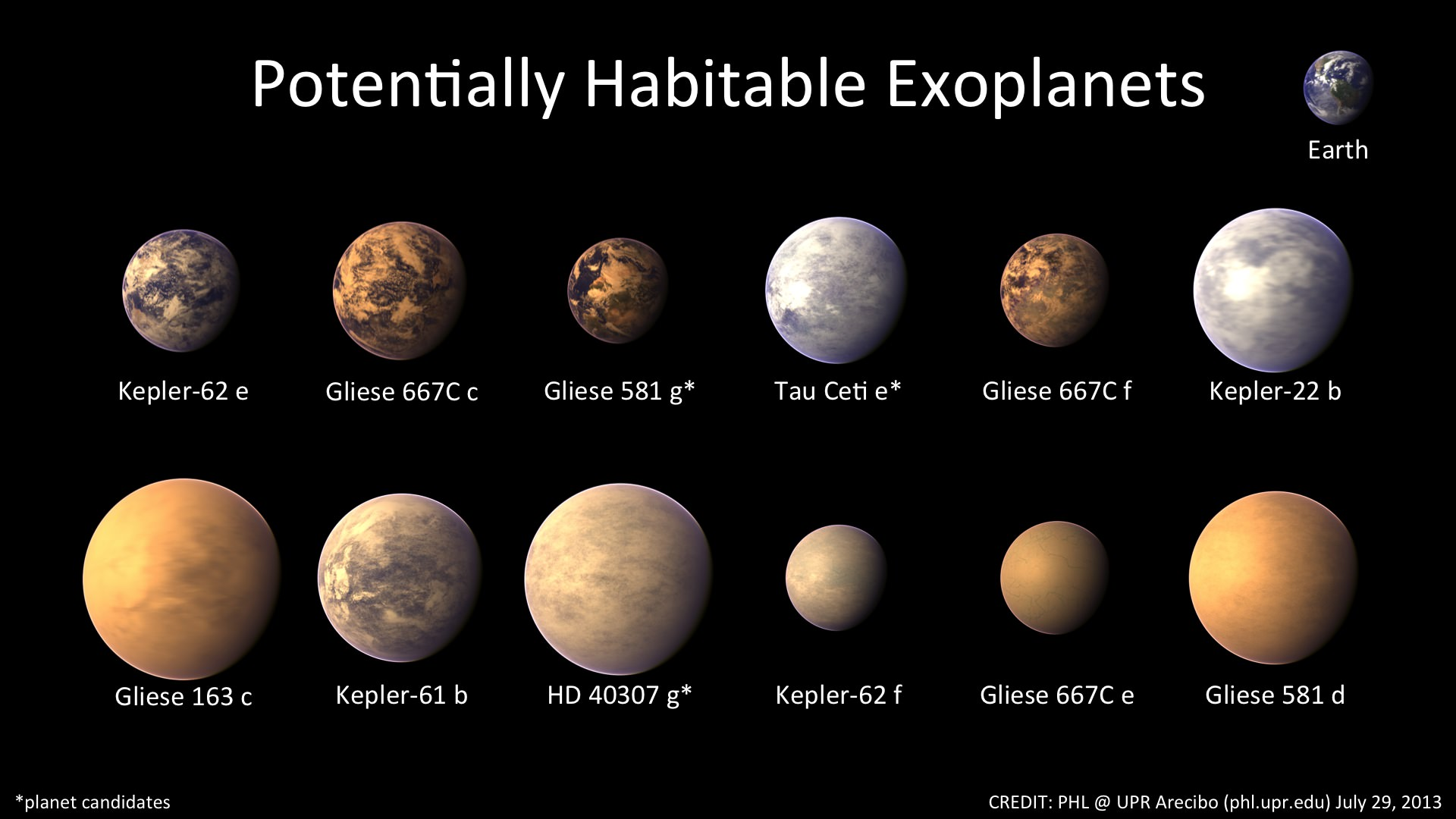 earths beyond earth little known facts about extrasolar planets Find this pin and more on new earths - trappist 1 system - 7 exoplanets earth-sized planets beyond our the first known system of seven earth-size planets.