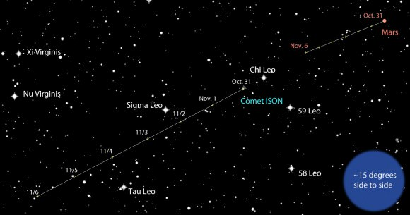 Mars and several other moderately bright stars in Leo will guide us to Comet ISON in the next week or two. Click to enlarge.
