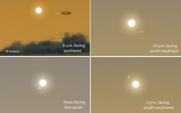 Use these little pictures to help you know in what direction from the sun to look for Comet ISON every 2 hours from 8 a.m. to 2 p.m. CST Thursday Nov. 28. Stellarium