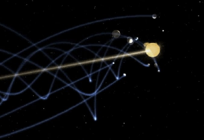 moving pictures of constellations and solar system - photo #3