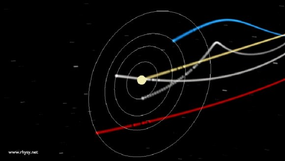 Is The Solar System Really A Vortex Universe Today