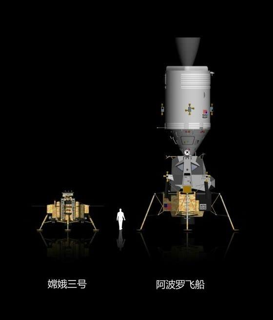 Comparison of China's Chang'e-3 unmanned lunar lander of 2013 vs. NASA's Apollo manned lunar landing spacecraft of the 1960?s and 1970?s