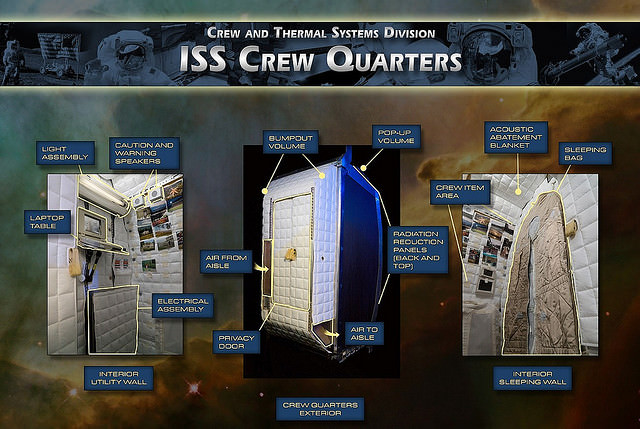 This NASA graphic shows information about the crew quarters on the ISS. Credit: NASA.