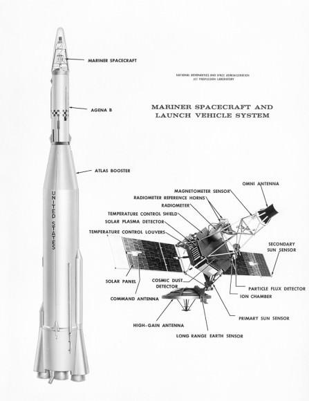 Diagram of the Mariner series of spacecraft and launch vehicle. Mariner spacecraft explored Mercury, Venus and Mars. Credit: Jet Propulsion Laboratory