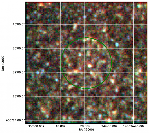 Three false-color images of Herschel images identified by Planck. Infrared light is represented in three colors -- blue, green, and red -- that respectively show longer wavelengths. The green circle shows where Planck aimed. The co-ordinates show the location in right ascension and declination. Credit: D. Clements/ESA/NASA