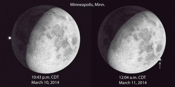 Disappearance and reappearance seen from Minneapolis, Minn. Monday night. I've lightened the moon so you can see the dark limb. You'll likely not see this edge in a telescope because of glare. Stellarium